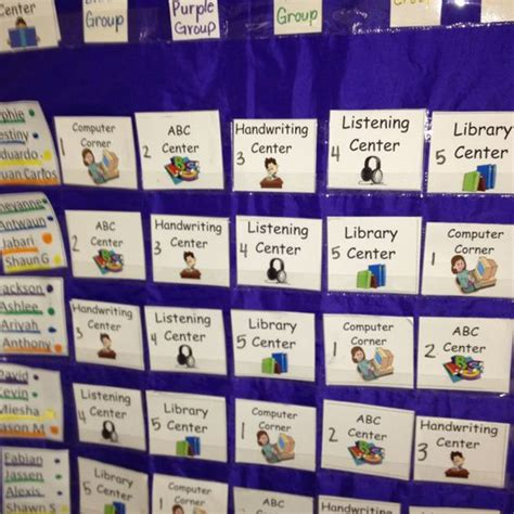 themes for reading groups reading center small group rotation chart kindergarten