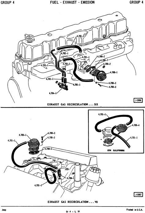 car wiring egr i6 v8 jeep engine vacuum wiring diagram