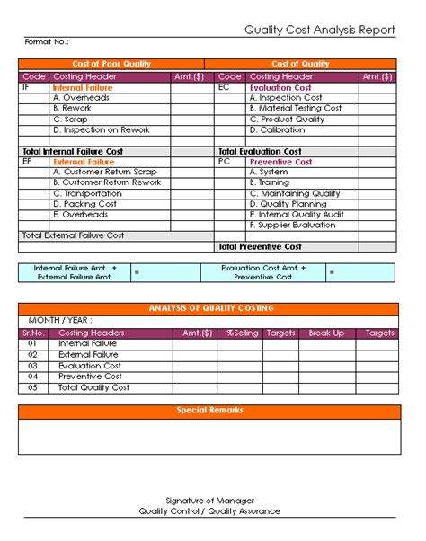 cost analysis report template quality cost analysis report excel pdf sle