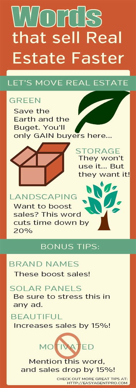 words to sell real estate faster infographic easy