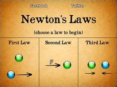 Bor Newton 1000 images about scientists isaac newton on