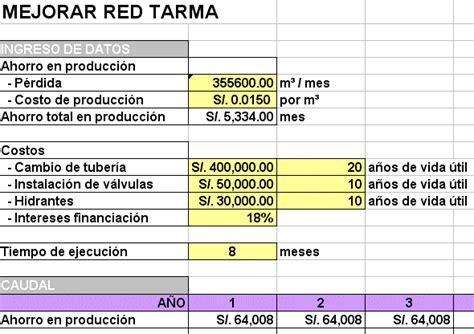 planilla de calculo planospara author at planos de casas planos de