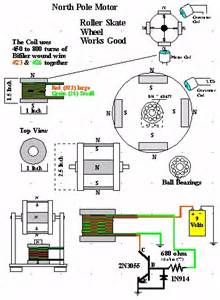 bedini motor self running submited images