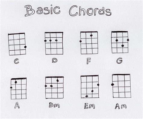 printable ukulele chord chart for beginners chord chart for beginners printable loving printable