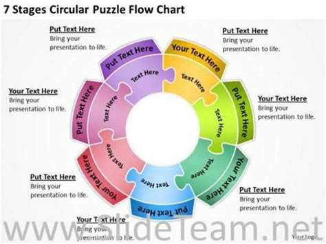 circular flow diagram template 7 stages circular puzzle flow chart powerpoint slides