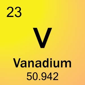 V Periodic Table by Element 23 Vanadium Science Notes And Projects