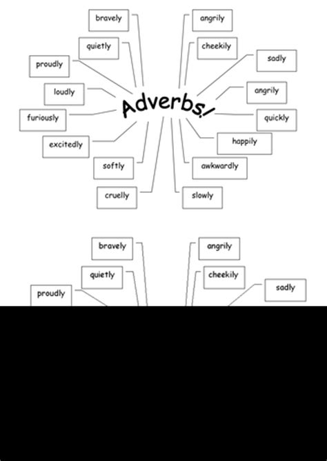 Adverb Mat by Adverb Word Mat By Sillybilliz Uk Teaching Resources Tes