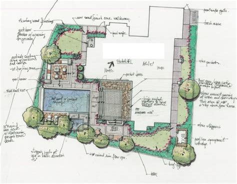 urban landscape design a tight lot with a contrast between