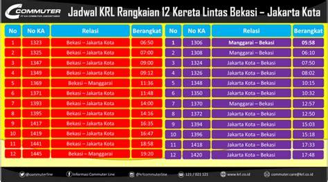Jadwal KRL Bekasi Jakarta Kota Rangkaian 12 Kereta