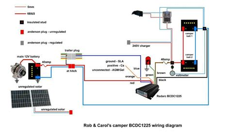 basic rv wiring diagram contemporary electrical