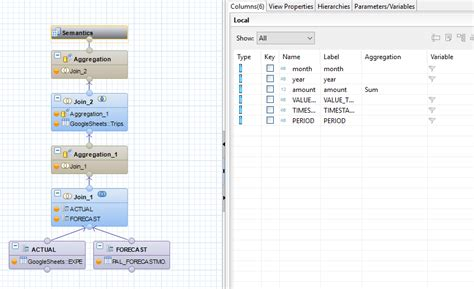 qlik sense tutorial español pdf predictive analytics tutorial pdf predictive solutions