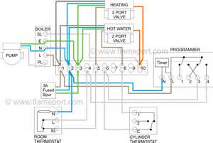 valve honeywell thermostat wiring diagram circuit diagram maker