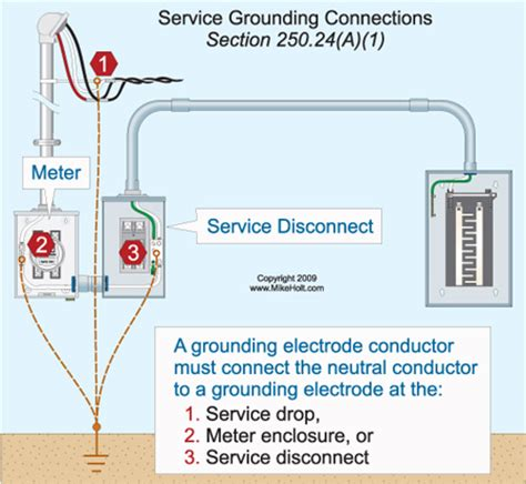 Grounding Meter can the ground wire from a ground rod terminate in the