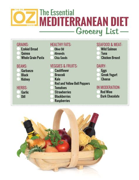 printable mediterranean diet recipes food list printable healthy heart food crafts website
