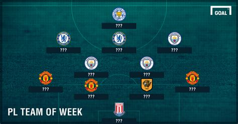 epl goal of the week premier league team of the week goal com