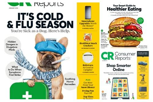 consumer reports subscription coupon code