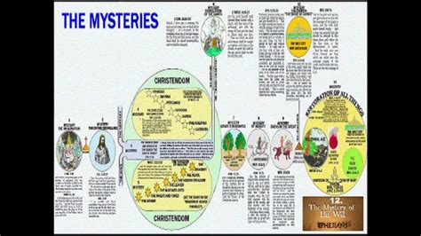 parables the mysteries of 10 prophetic mystery parable of the laborers in the vineyard and the ten virgins youtube