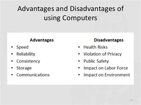 8 Advantages Of Electronic Communication by Computer Applications The Information And Communication