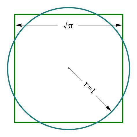 Sulap Squaring The Circle To Quadratur Des Kreises