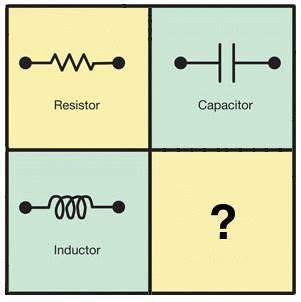inductor capacitor basics 28 images capacitor and inductor basics 28 images 55 back to