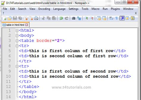 html for a table html table t4tutorials