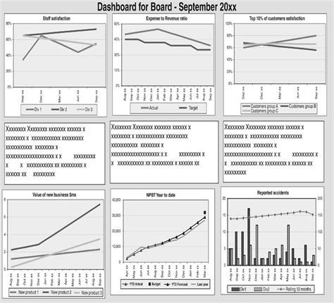 safety dashboard template safety dashboard template 28 images new workcover