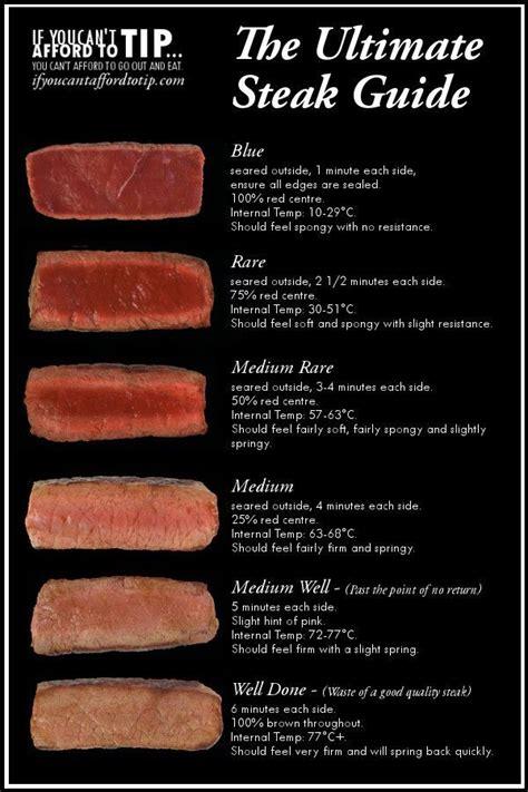 steak room temperature 25 best ideas about temperature chart on cooking temperatures temperature