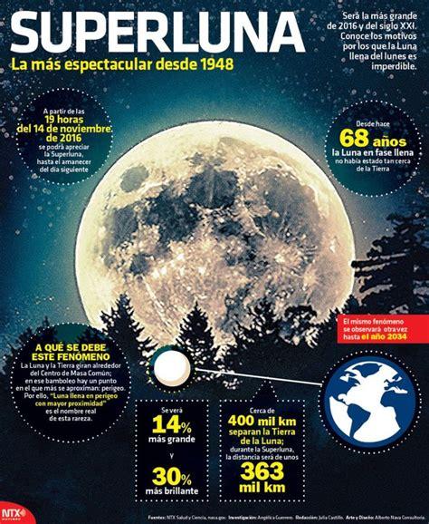 que fecha empieza la siguiente luna nueva 17 best images about infografias on pinterest literatura