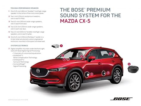 Auto Lautsprecher Bose by Mazda Cx 5 Puts Center Stage With Bose Speakers