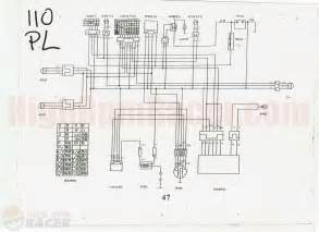 panther atv 110pl wiring diagram
