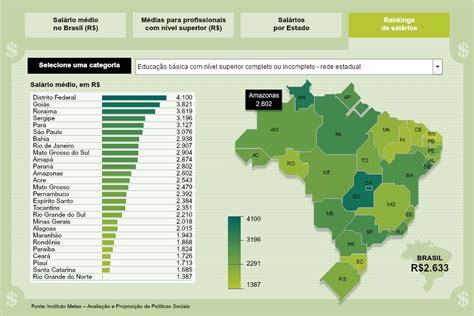 pagamento salario de maro estado rn rn paga piores sal 225 rios para professores em todo brasil