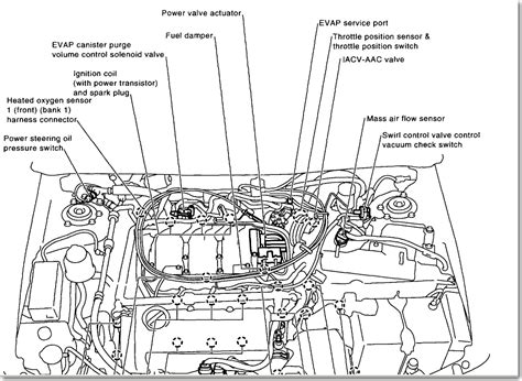 2001 mazda tribute engine diagram air vac mazda auto