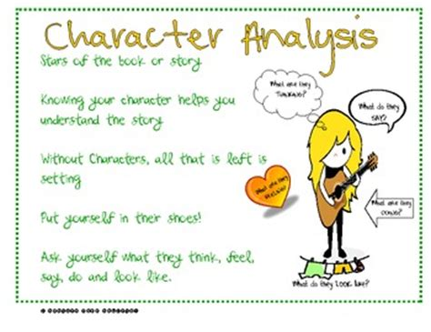 the color purple book character analysis character analysis anchor chart by a pencil and a tpt