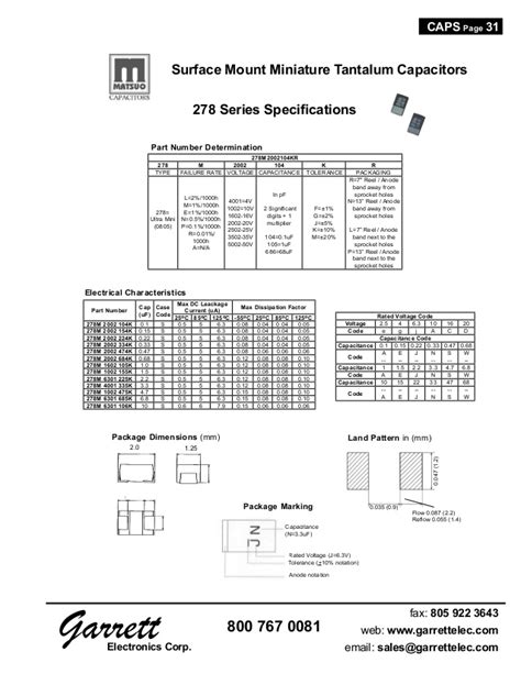 104 capacitor equivalent capacitor notation 104 23 images patent wo1994018738a1 alkaline battery charging method
