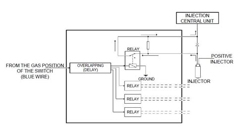 function of fuel resistor injector emulator circuits lpg gas modification lixin automotive electrics and electronics