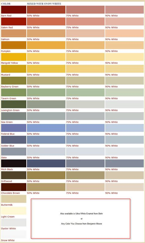 benjamin color chart 28 benjamin color chart similiar benjamin white paint color chart keywords is