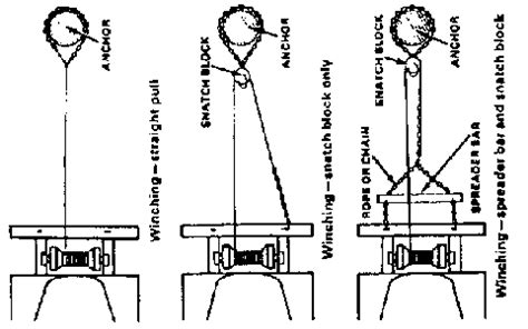 recovery winch wiring diagram recovery wiring diagram