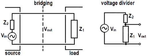 ding resistor calculation capacitive divider load 28 images dc ra figure1 voltage divider with load resistor r chegg