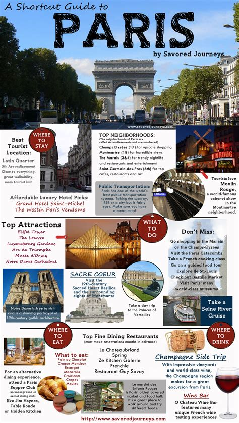 if you are on a tour to france then paris happens to be on top of shortcut travel guide to paris savored journeys