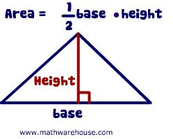 triangle formulas   the formulas plus links to lessons on
