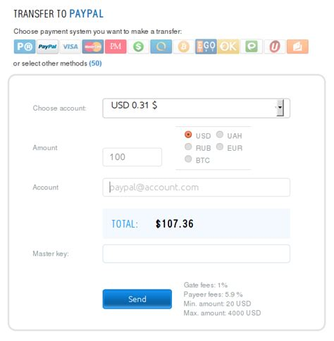 bitcoin ke paypal usd to bitcoin paypal transfer bitcoin ke perfect money