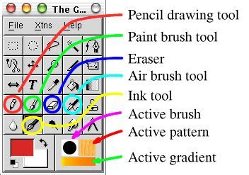 gimp tutorial icon the drawing tools