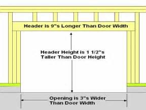 interior door framing diagram sha excelsior org