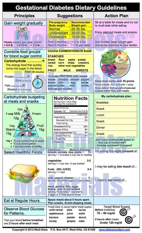 Detox Diet For Type 1 Diabetics by Best 25 Gestational Diabetes Ideas On