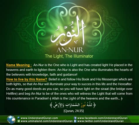 Asyifa An Nur Al Quran and the answer is an nur understand al qur an academy