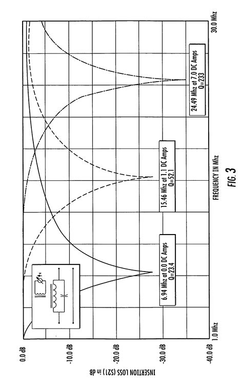 inductor based filter a variable inductor based tuning method for icpt 28 images patent us8111095 temperature