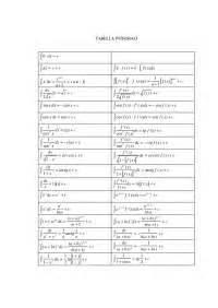 tavola integrali notevoli tavola integrali indefiniti docsity