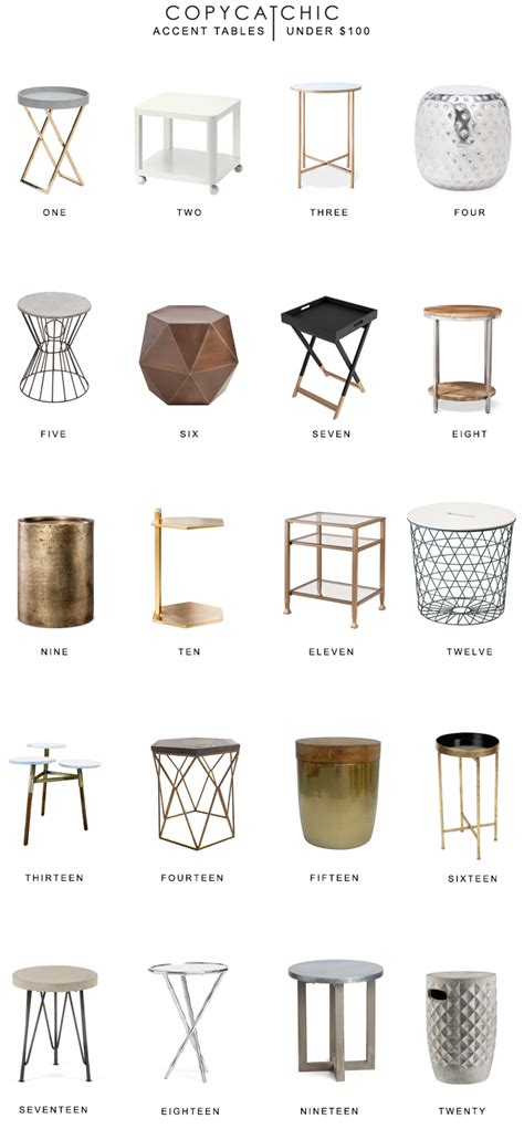 home trends and design grande home trend accent tables 100 copycatchic