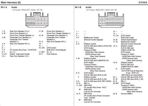 electrical wiring kia so o uvo pinout diagram audioharness
