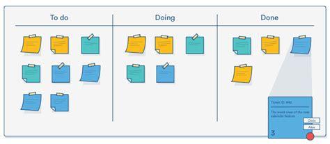Meet Kanban Unit Salesforce Trailhead Kanban Chart Template